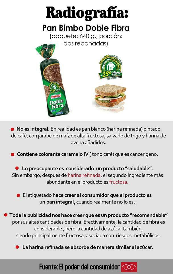 Rx Pan Jarabe De Maiz Recetas De Comida Fáciles Nutrición