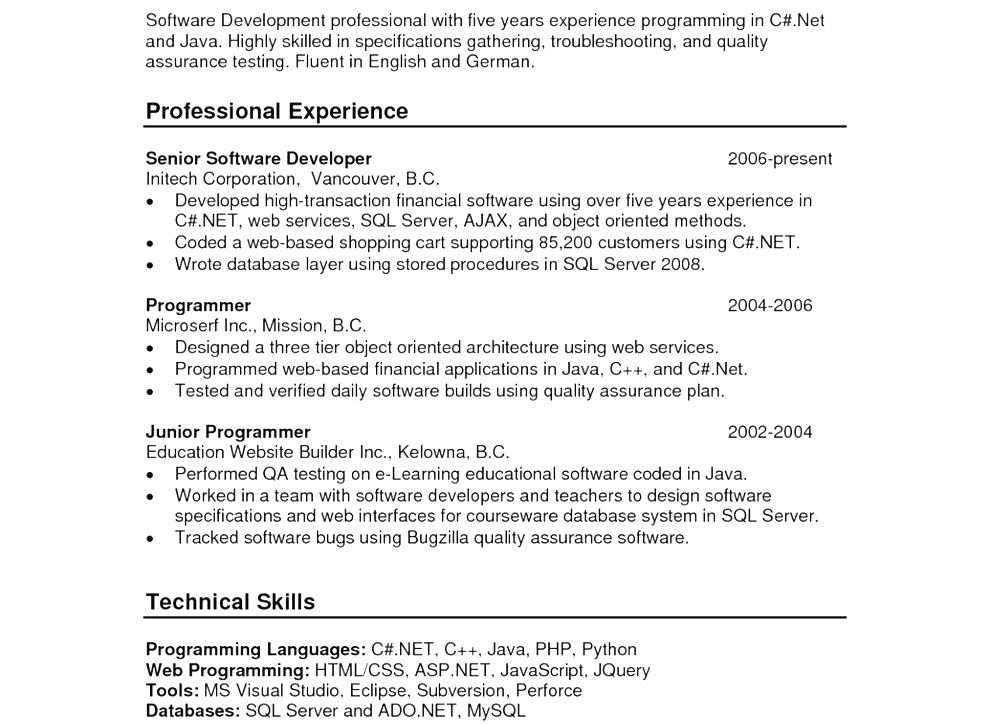 Free Resume Templates No Creditcard Required Free Resume Templates