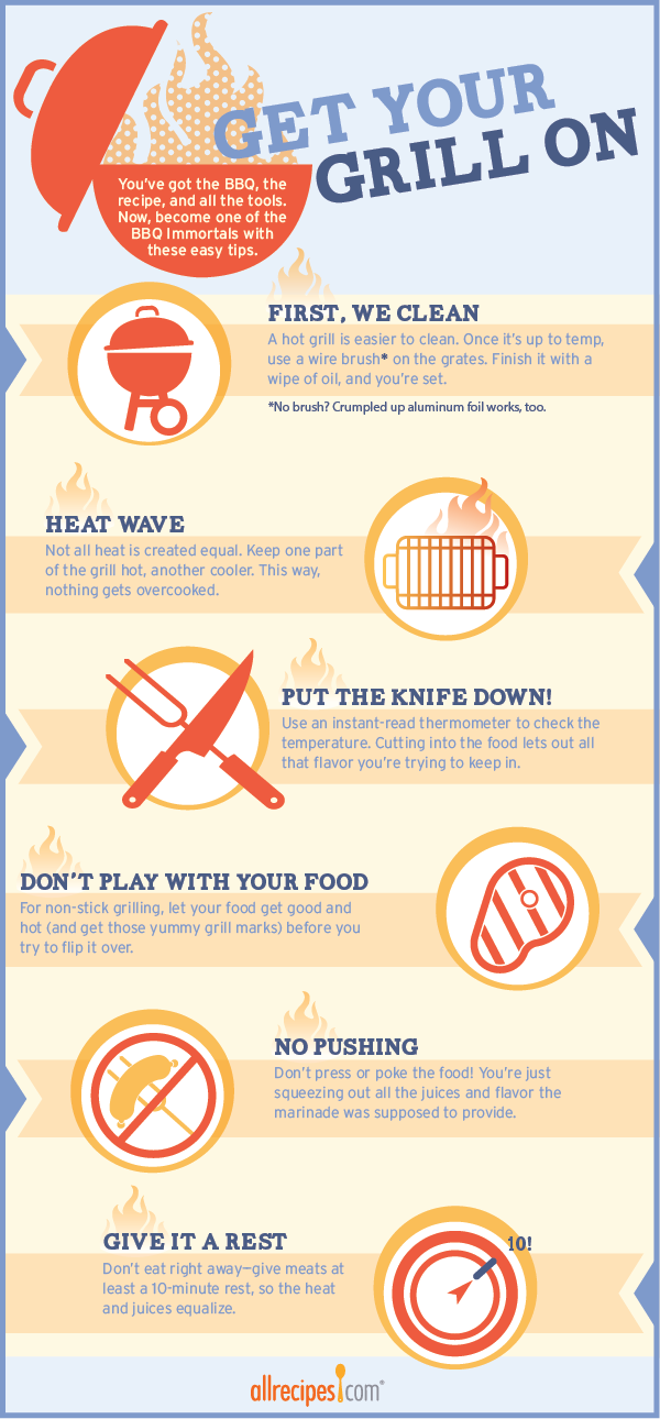 5 quick tips for better grilling on the 4th. | Fun Food ...