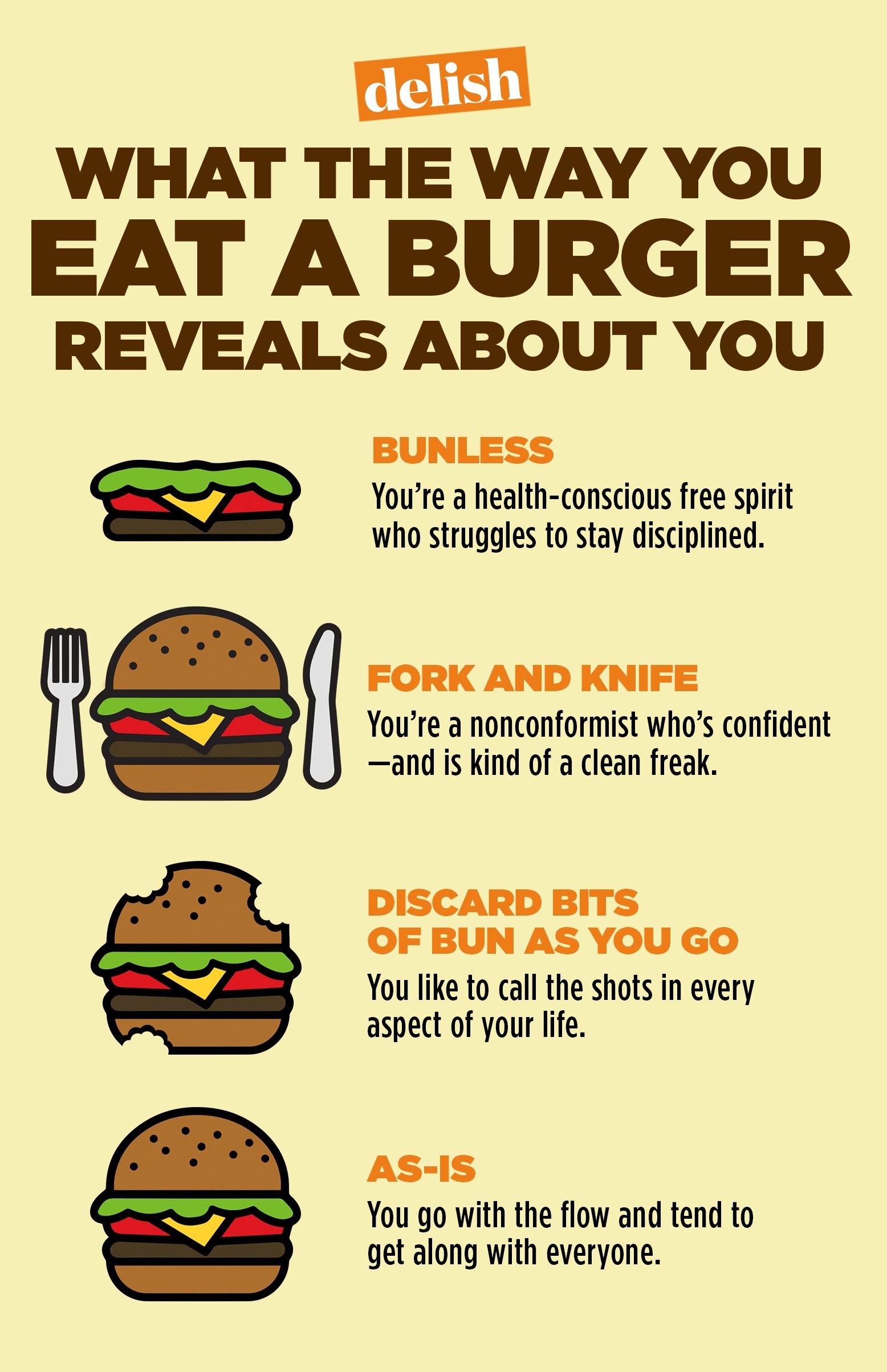 How You Eat A Burger Actually Reveals A Lot About Your Personality Burger Eat Personality
