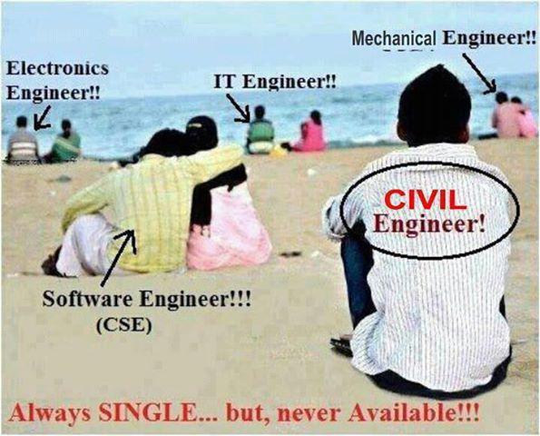 Civil Engineer Electronic Engineering Electrical Engineering Civil Engineering