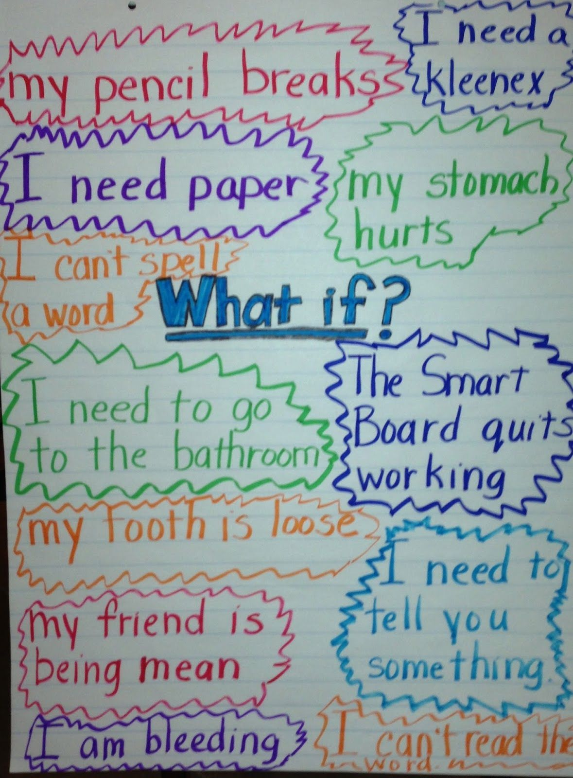 Interrupting Students Kathy Griffin S Teaching Strategies