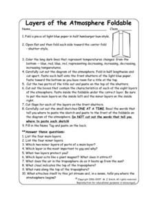 Layers Of The Earth S Atmosphere Sort Packet Earth Atmosphere