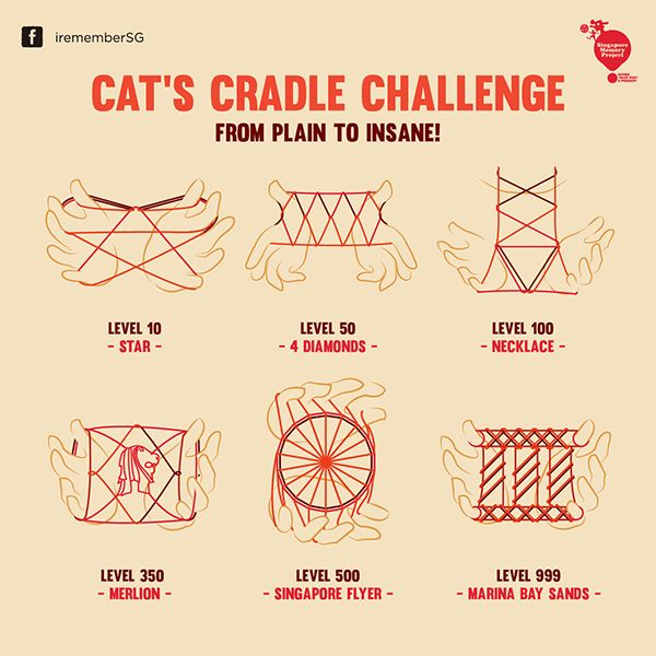 Cat\u0027s Cradle Infographic on Behance Practice hand strength