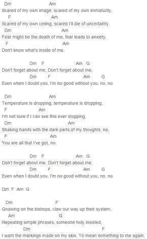 twenty one pilots Doubt Chords Lyrics for Guitar Ukulele Piano ...