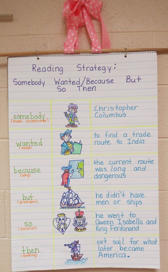 Somebody Wanted But So Then Anchor Chart