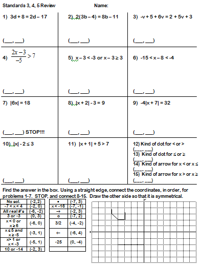 Solve An Problem Leads To An Ordered Pair Which You Then Plot And Reveal A Pic Perry Workshee Graphing Linear Inequalities Polynomial Functions Equations