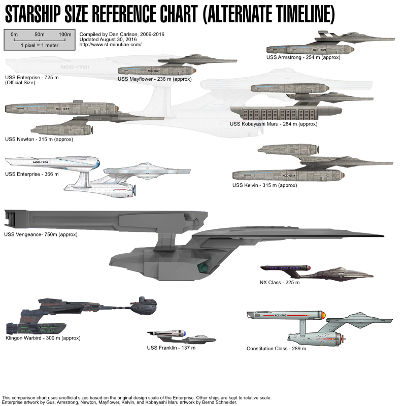 Best works of the world wide web botw3 or internet a picture is star trek starships 1 from w3 and internet ccuart Gallery