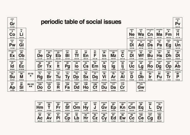 periodic tables of social issues signed limited edition need periodic tables of social issues signed limited edition