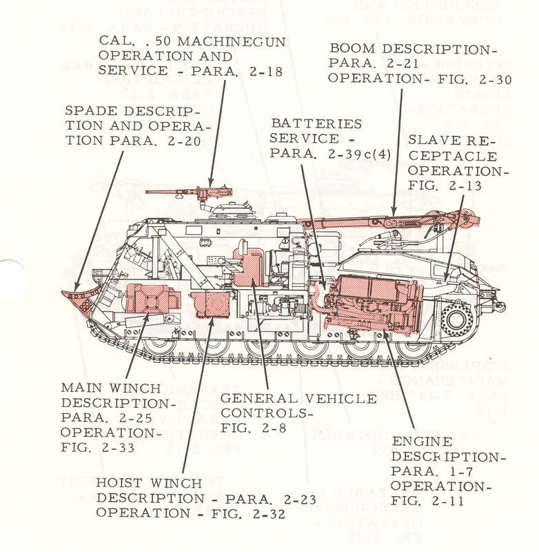 M88A1 Recovery Vehicle - Armor - Modeling Subjects