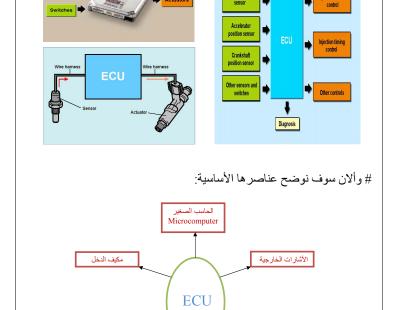 كمبيوتر السيارة Pdf كل ما تريد معرفته عن Ecu Electronic Bubble Power Ecu Map