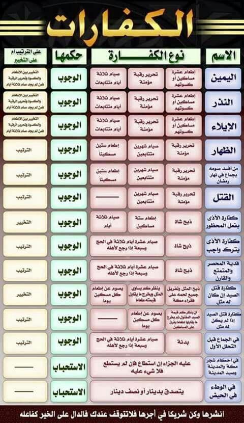9b0e625d7e1867c5f1faa61efbafe7da Jpg 480 830 Islam Facts Islamic Phrases Islamic Love Quotes