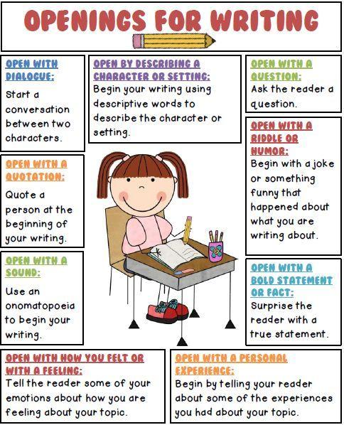 009 Writing anchor charts Writing skills, Writing lessons