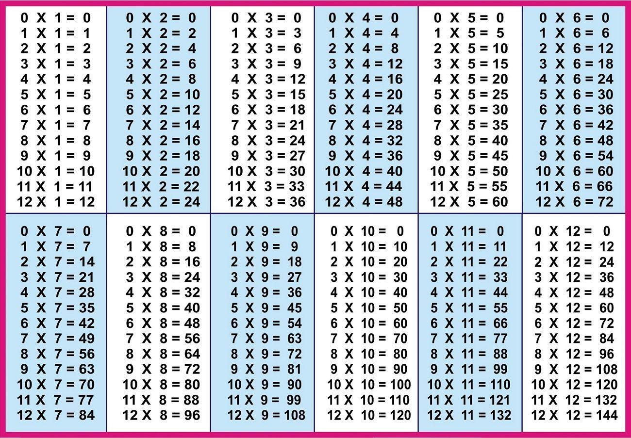 1 12 Times Tables Printable