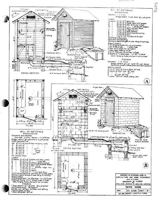 Smoke House Plans The Bbq Brethren Forums Diy