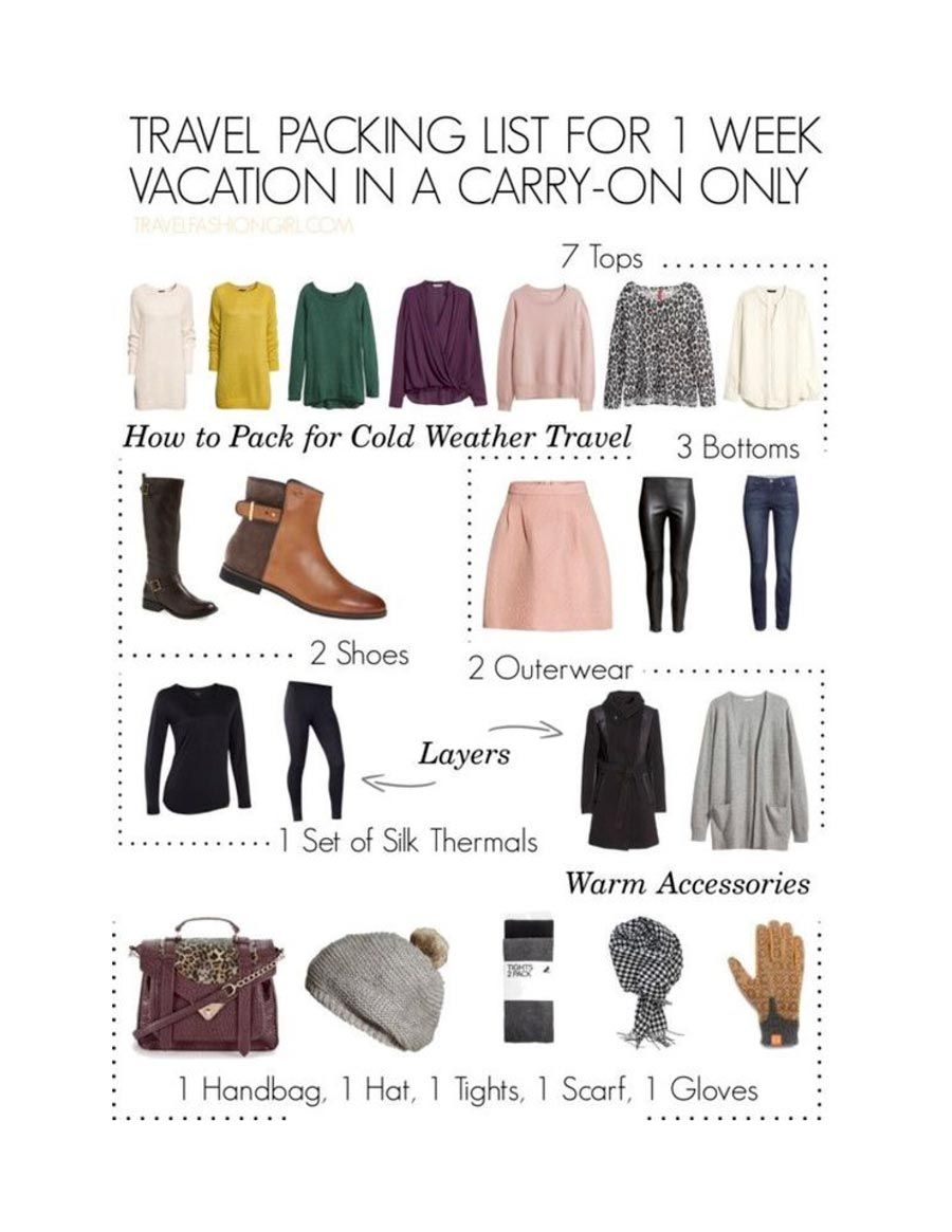 What to Wear in London Ebook   By