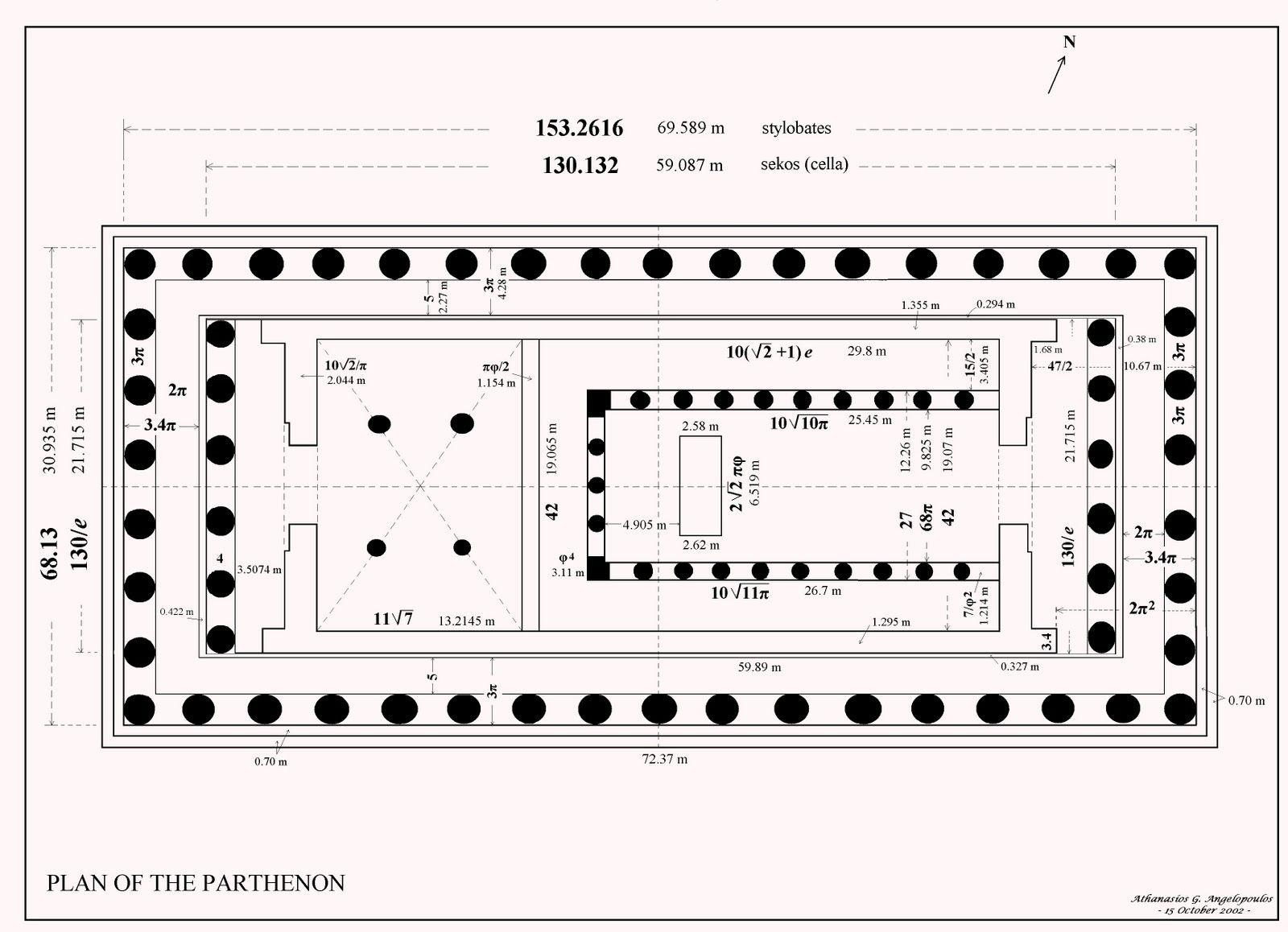 how to make a parthenon