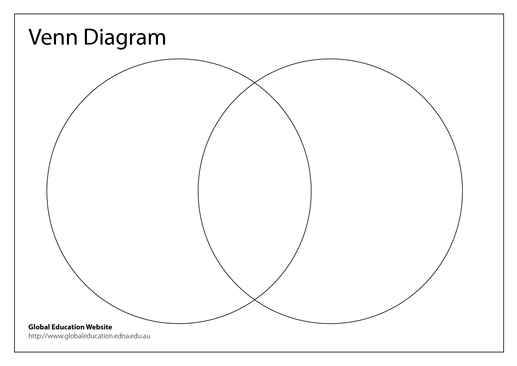 After Reading Twilight Stephanie Meyer And Firelight Sophie Jordan Students Can Fill Out Venn Di Venn Diagram Venn Diagram Printable Venn Diagram Template [ 1240 x 1754 Pixel ]