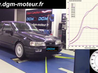 Developpement Moteur Ford Sierra Cosworth 2 0l T Ecu L8 Avec
