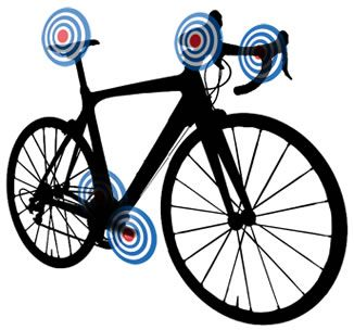 Bike Fit How To Set Your Bike Seat Height Bicycling Magazine