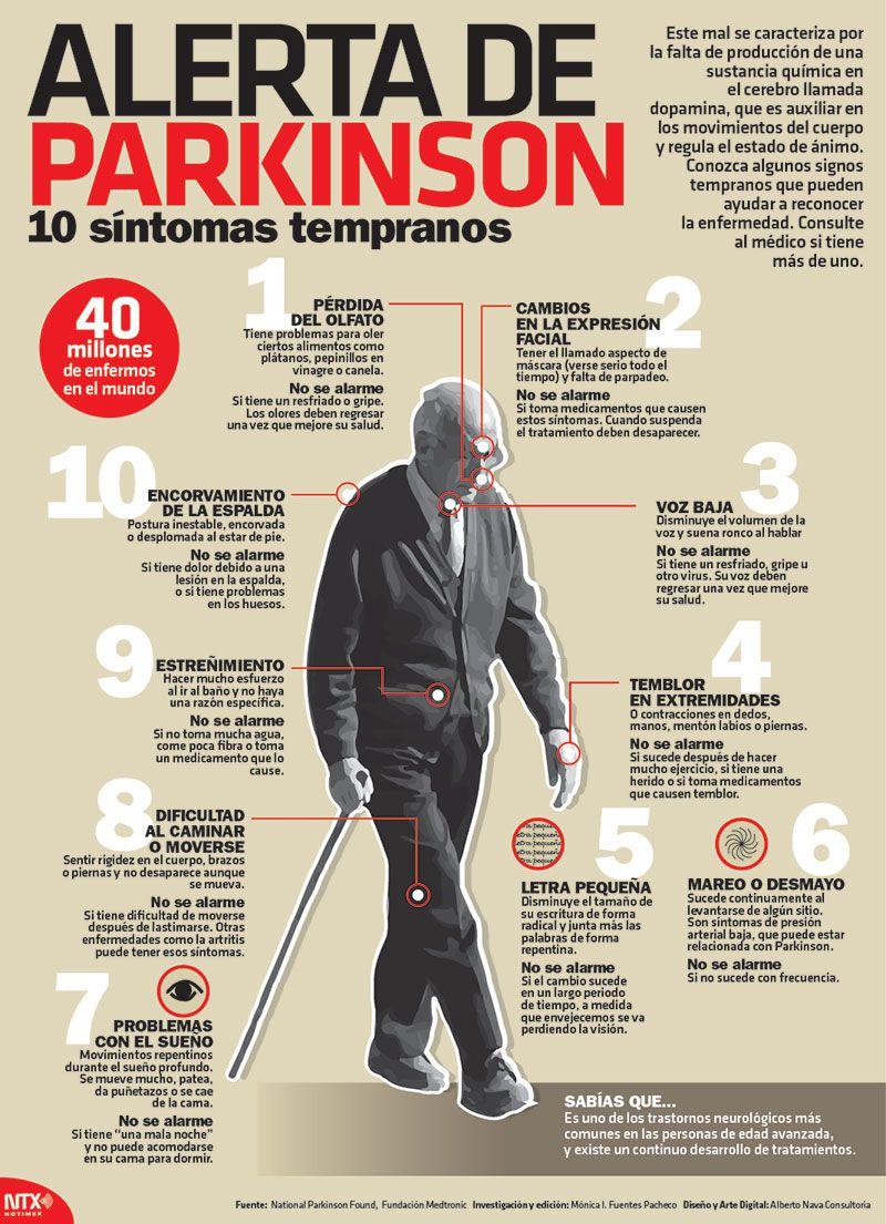Alerta de Parkinson; 10 síntomas tempranos #Infographic | Anatomía y ...