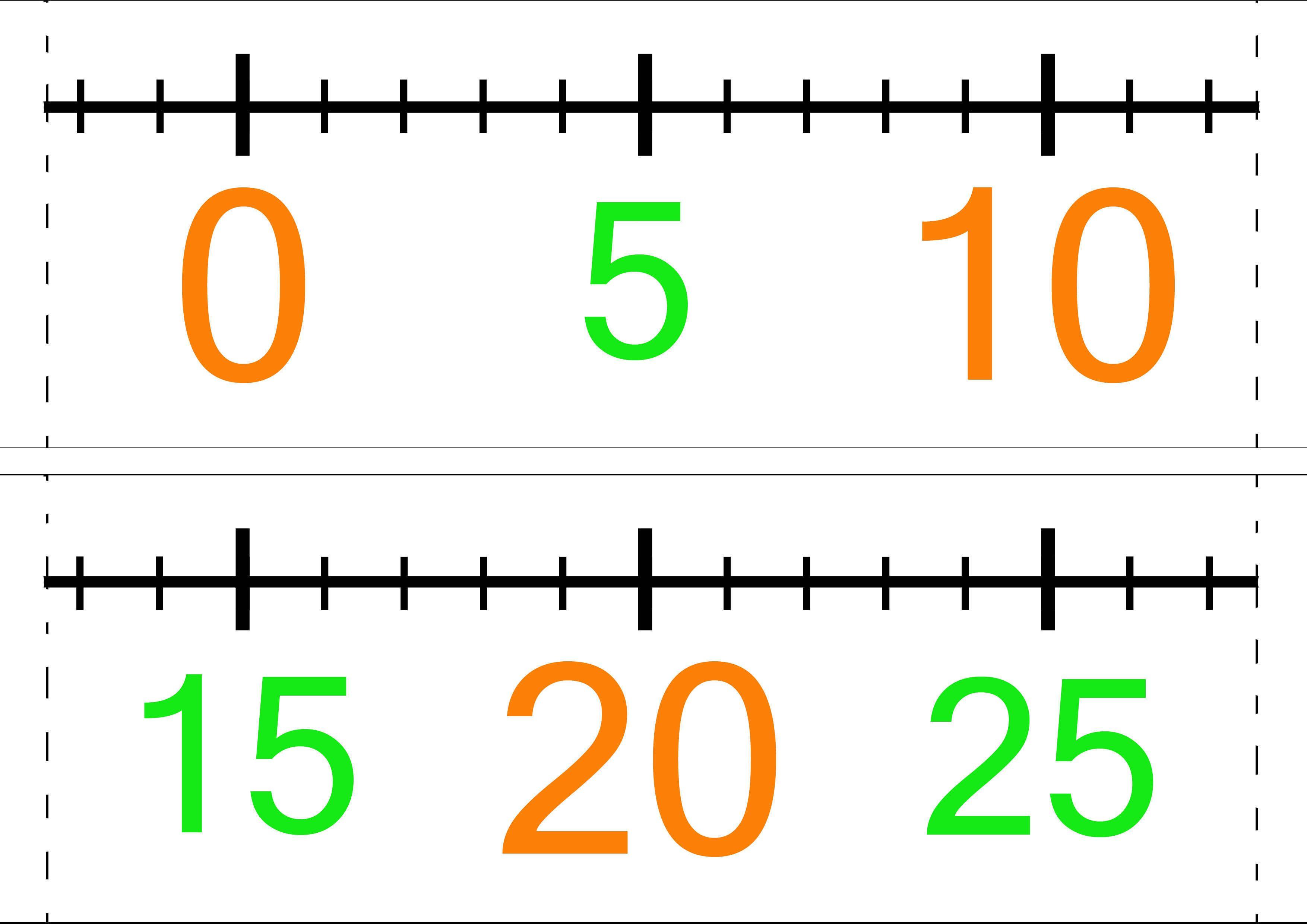 Számegyenes 0-100-ig. | Iskolai mindenféle | Pinterest | Math