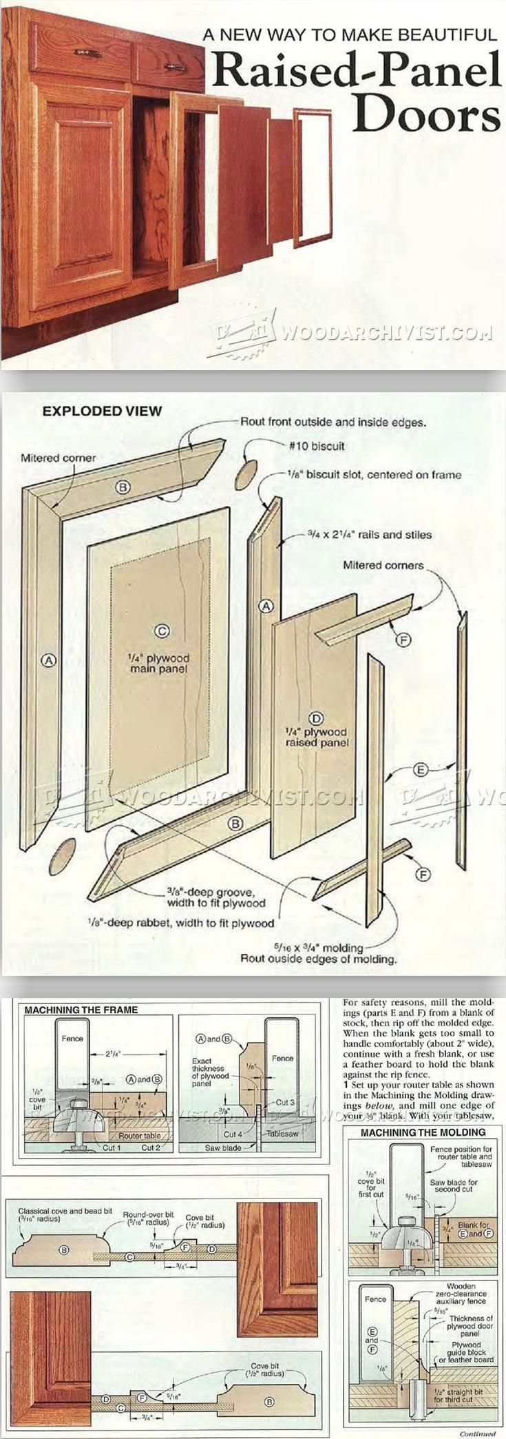Making Raised Panel Doors - Cabinet Door Construction and Techniques | WoodArchivist.com