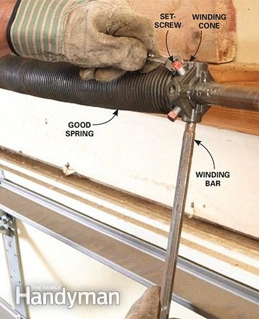 How To Repair Garage Door Springs And Cables Garage Door Repair