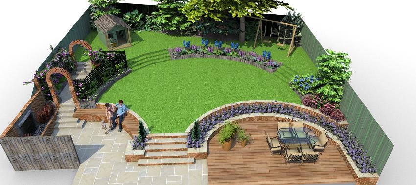 Pin On Garden Designs