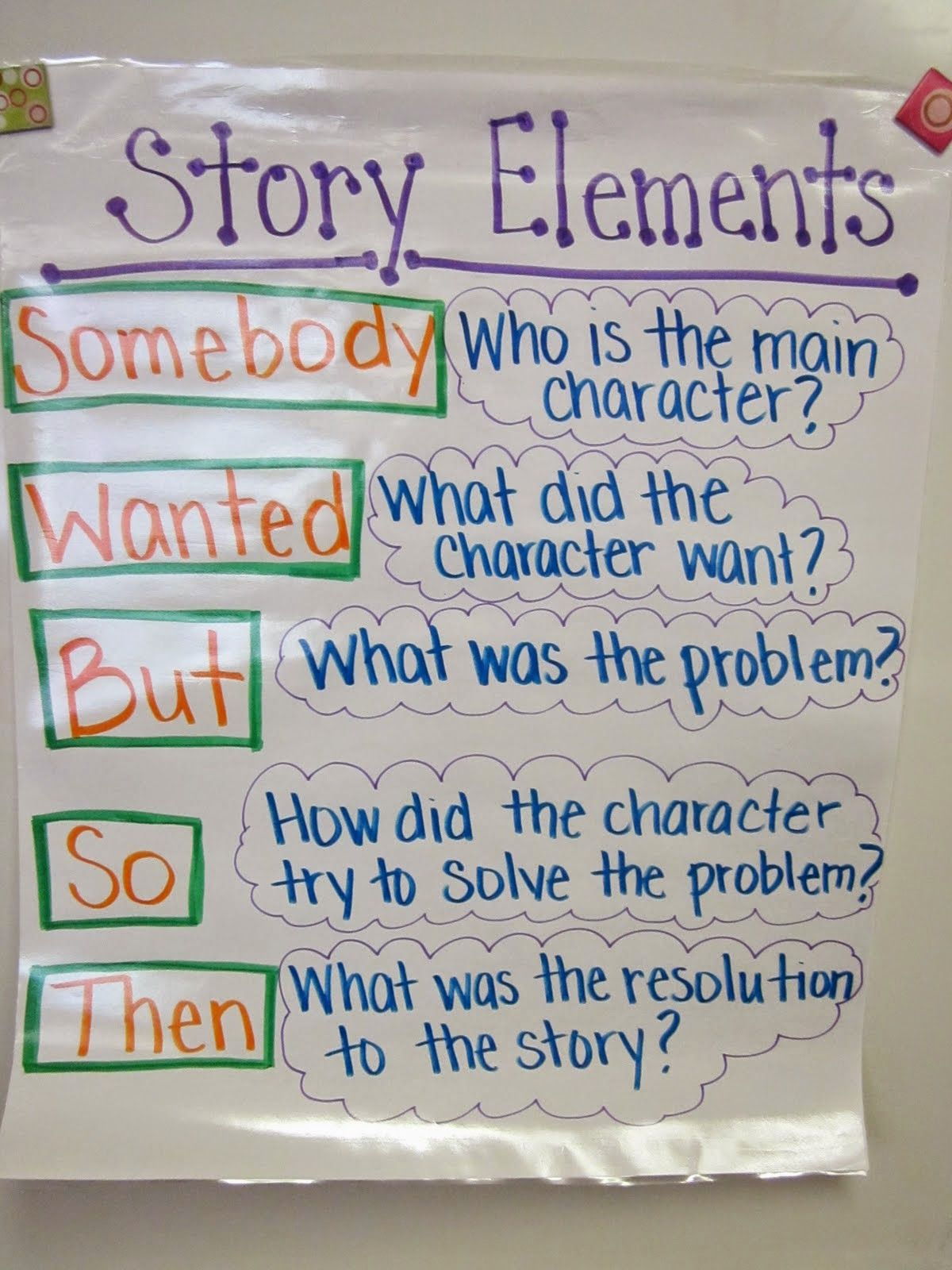 Summarizing Is One Of The Hardest Strategies To Teach And