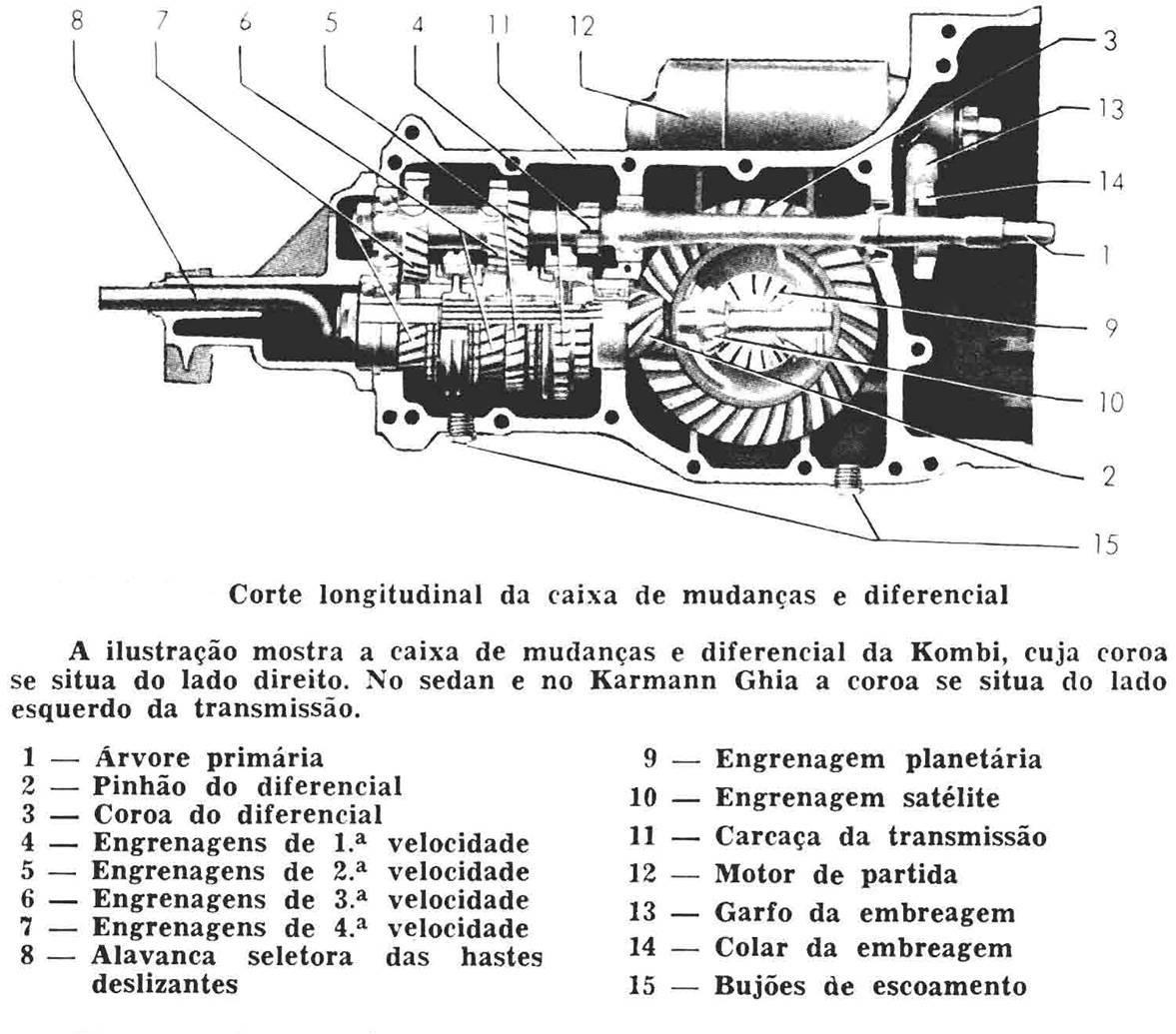 1968 porsche wiring diagrams