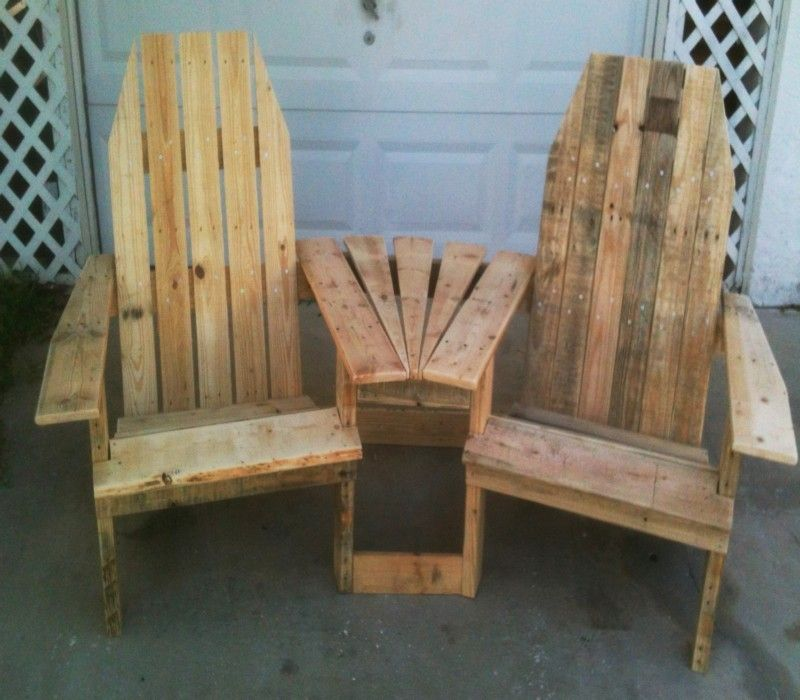 Pallet Recycling Ideas Pallet Patio Furniture Furniture