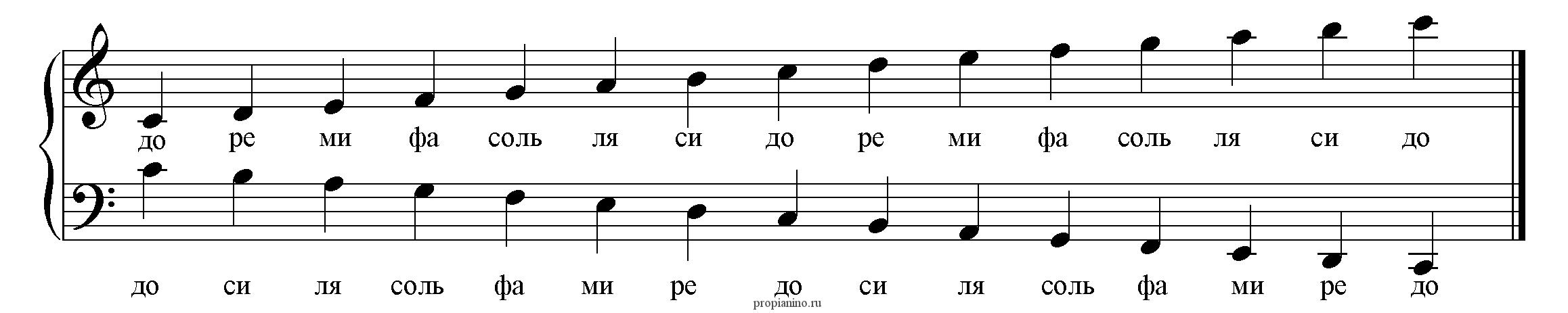 басовый ключ - Google-Suche | Ноты для скрипки, Тексты ...
