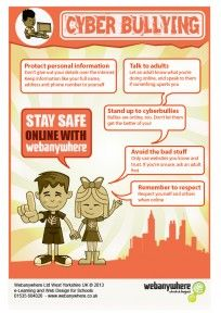 Safeguarding: FREE Cyber Bullying Info-Poster!