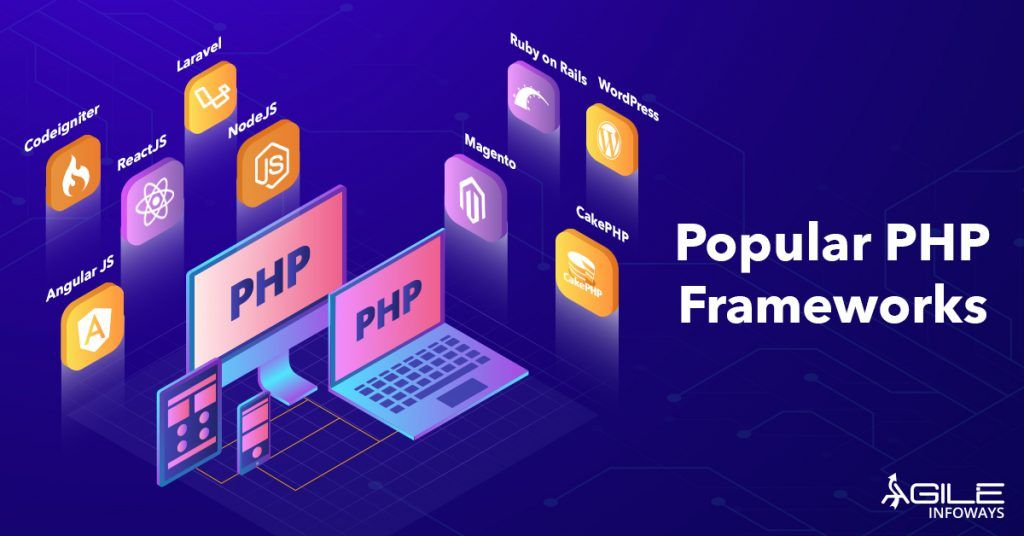Top Php Website Development Framework In 2019 Website
