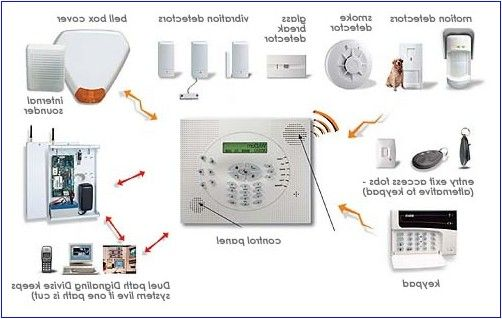 Awesome Best Security System For Home Best Security System Home Security Systems Security Alarm