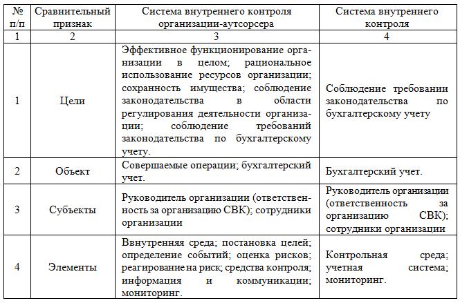 Sample english essay form 4