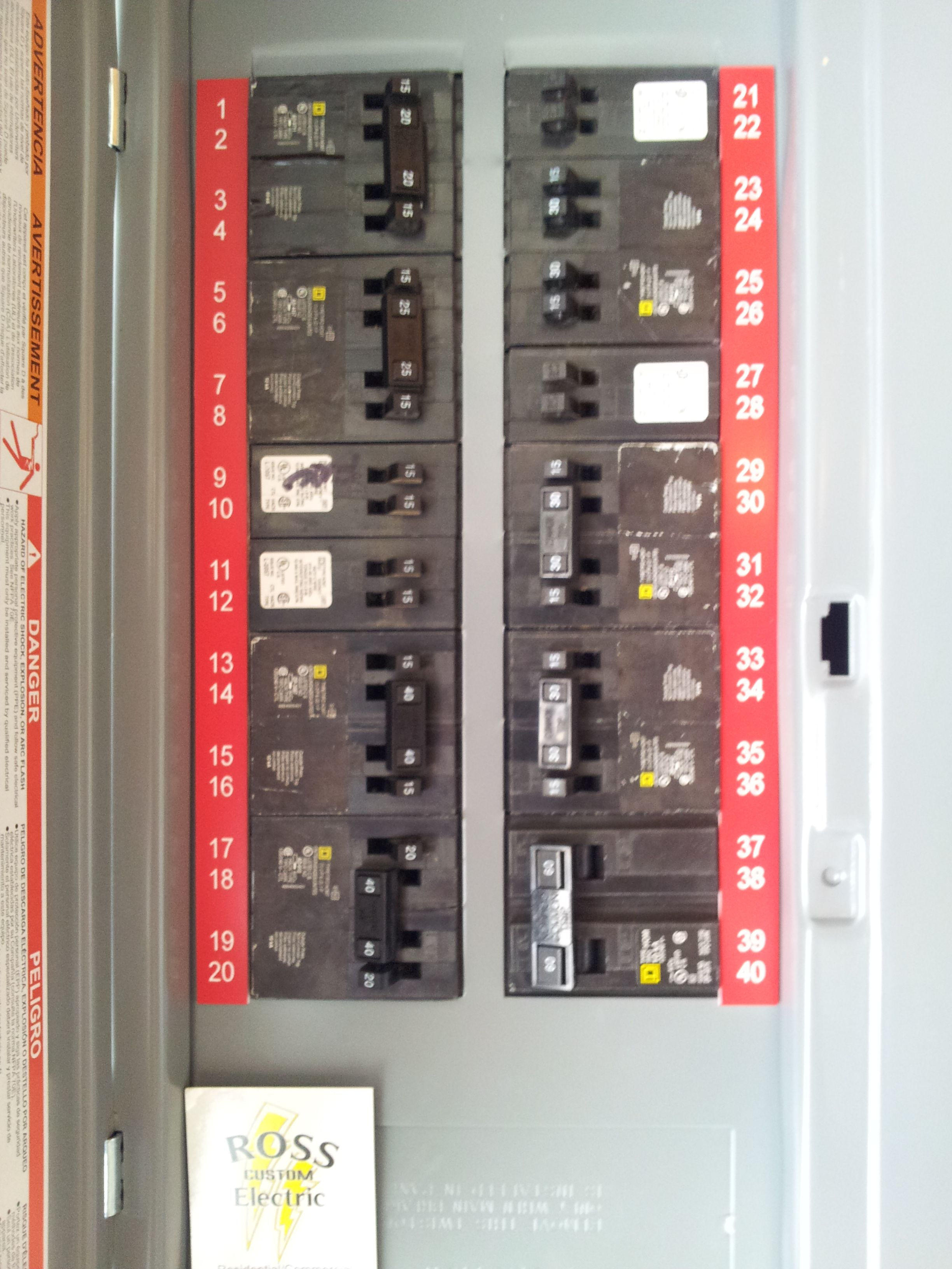 Service Sub Panel With Labeling For Back Up Power Supply This Will Electrical Subpanel Installation Provide Energy To