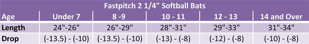 Fastpitch Softball Bats Sizing Chart Softball Bats Softball Bats Fastpitch Fastpitch Softball