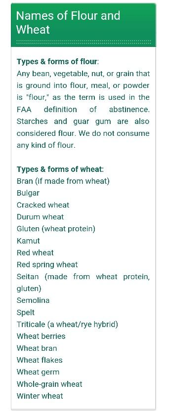 Names of flour and wheat | FAA basic food plan in 2019