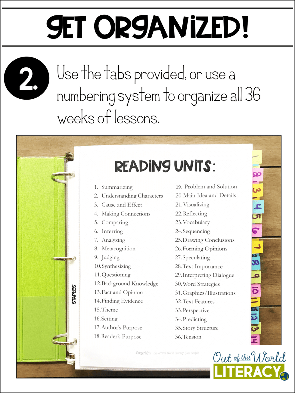 Try a FREE week of reading lessons and organize lessons in 6 Simple Steps.  Grades 2-6.   Reading mini lessons [ 1306 x 980 Pixel ]