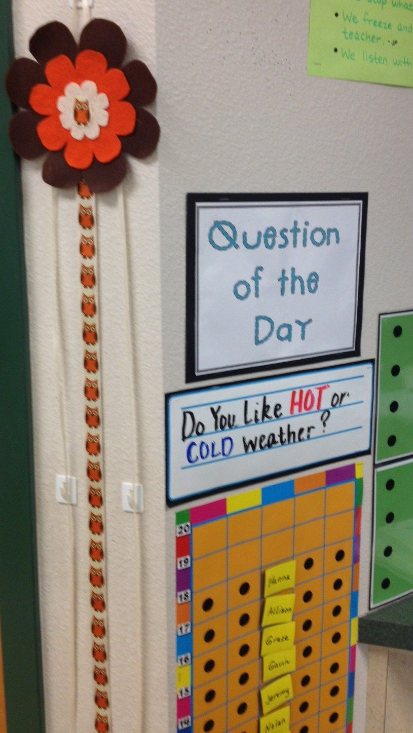 question of the day idea Circle Time Ideas Pinterest