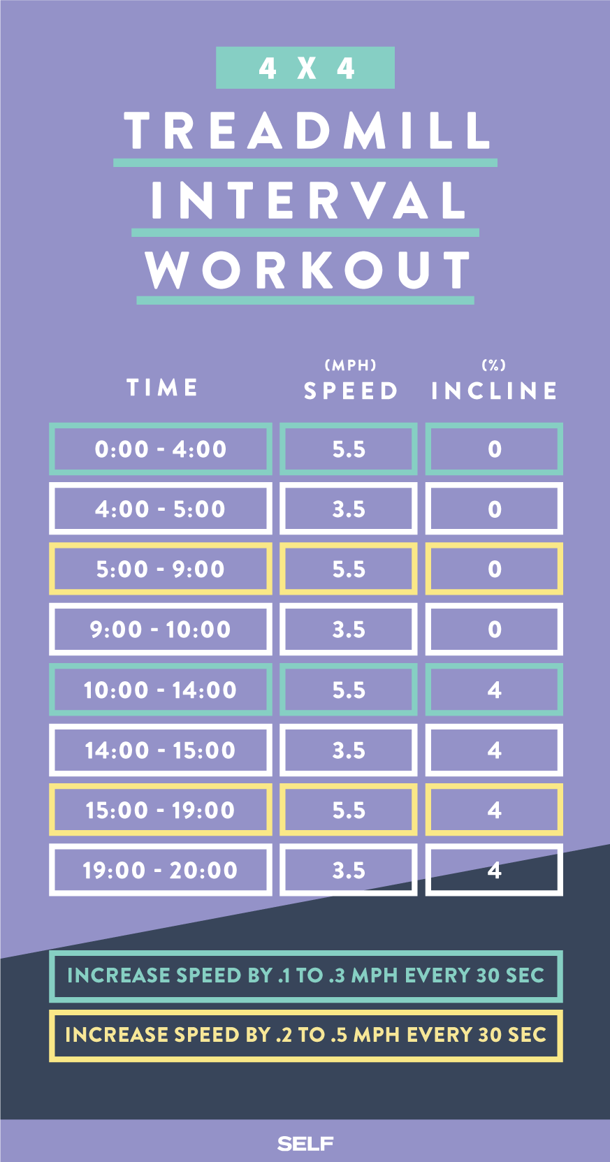 Pin On Hiit