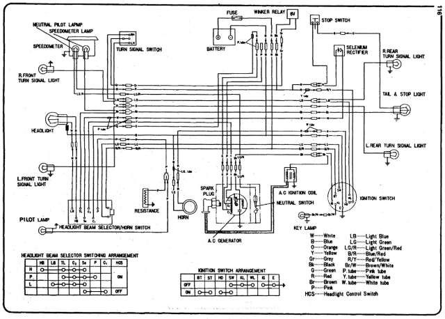 Awesome Wiring Diagram Page Honda St70I St70D And St70Ii Wire Schematics Wiring Cloud Oideiuggs Outletorg