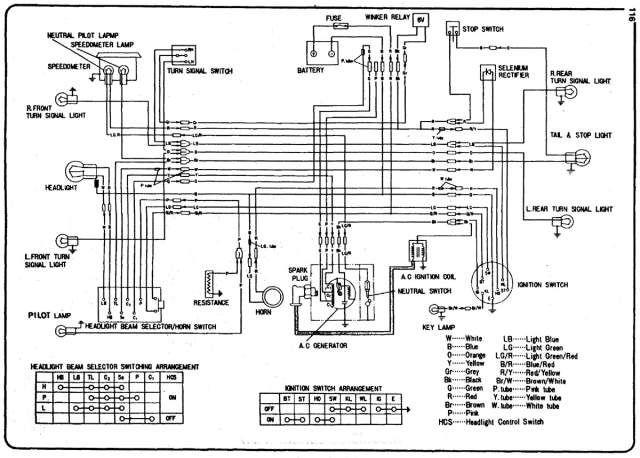 electricidad honda dax ct 70cc modelo 93  club de amigos