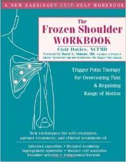trigger point research