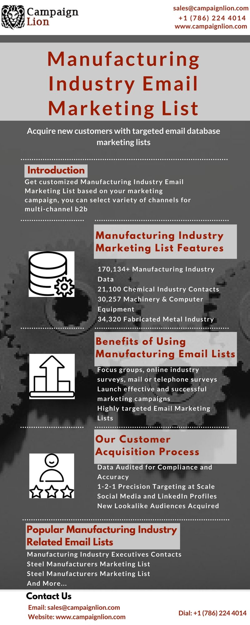 Manufacturing Industry Email Marketing List | CampaignLion | Email