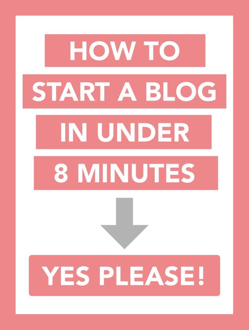 How to Start a Blog in Under 8 Minutes Plus a FREE