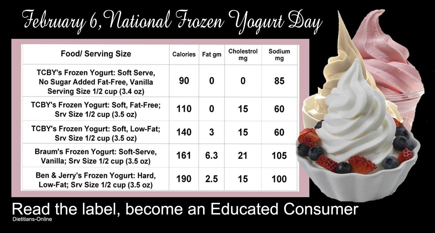 February 6, National Frozen Yogurt Day Frozen yogurt