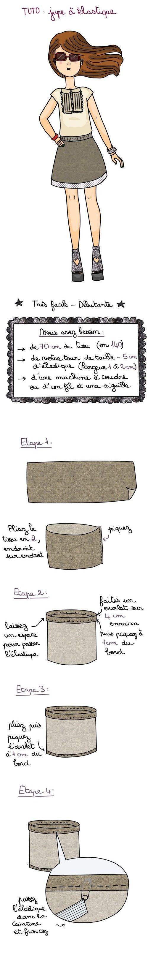 Tuto jupe à élastique